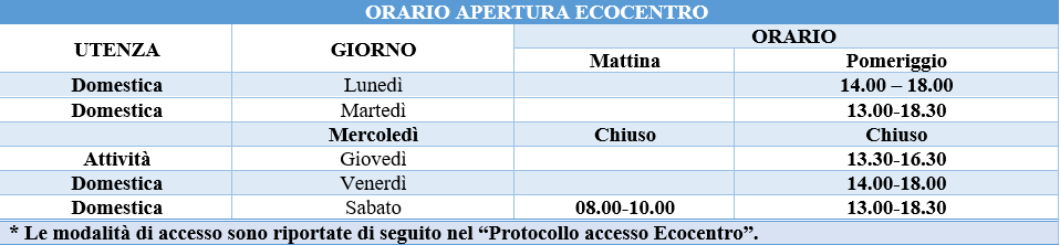 ORARI APERTURA ECOCENTRO DAL 08/06/2020