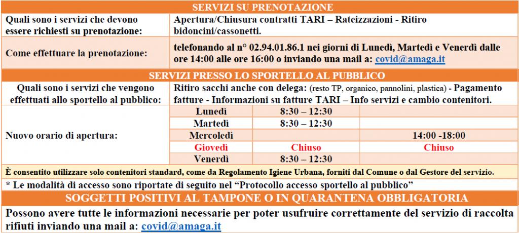 Orari Sportello Utenti dal 09/12/2020